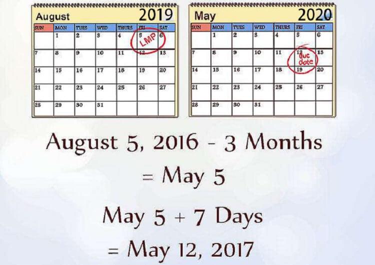 预产期十月怀胎算法