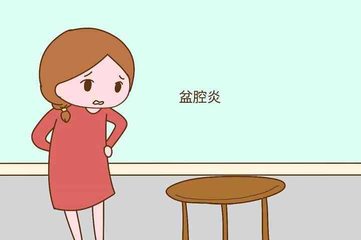 炎症会导致子宫内膜异位发生