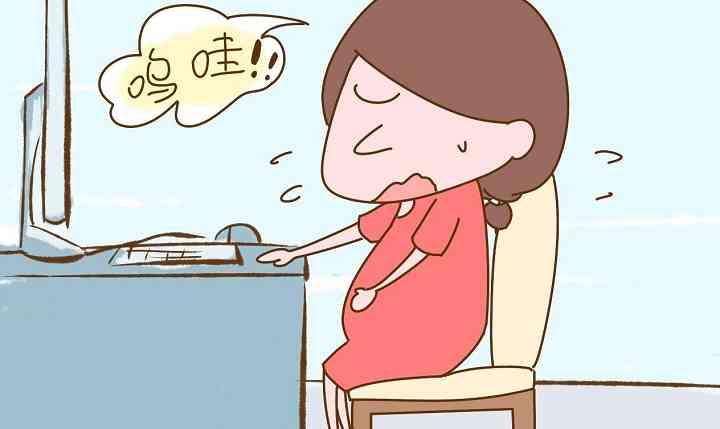 孕早期流产症状表现
